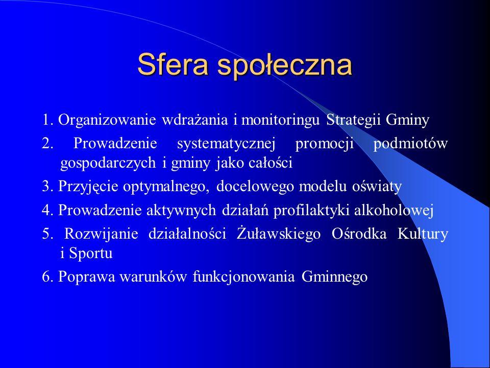 Sfera społeczna 1. Organizowanie wdrażania i monitoringu Strategii Gminy 2. Prowadzenie systematycznej promocji podmiotów gospodarczych i gminy jako c