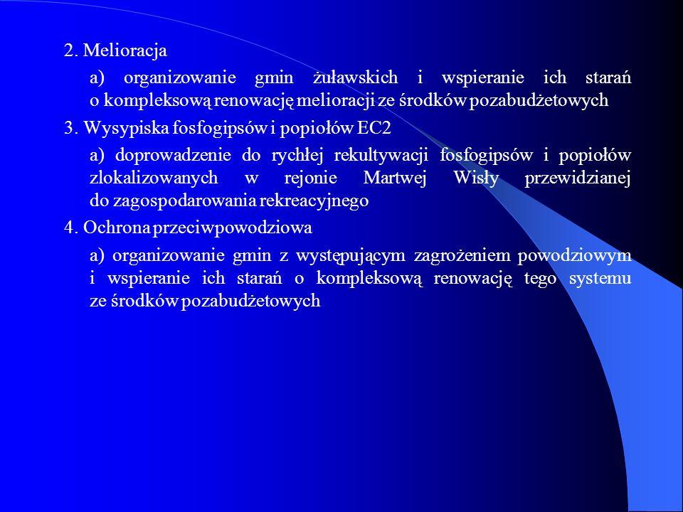 2. Melioracja a) organizowanie gmin żuławskich i wspieranie ich starań o kompleksową renowację melioracji ze środków pozabudżetowych 3. Wysypiska fosf