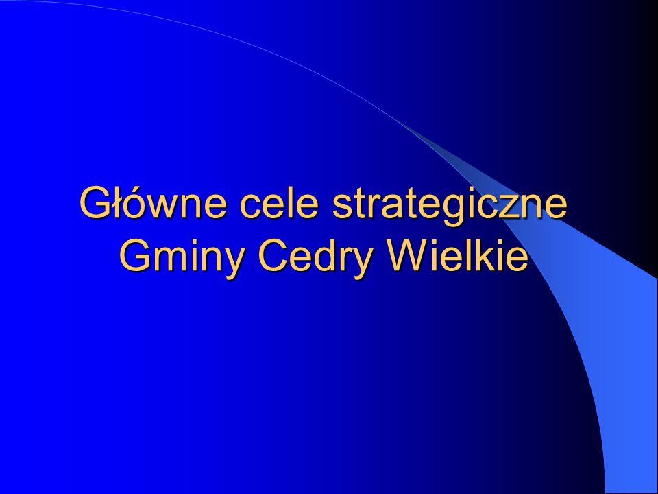 Główne cele strategiczne Gminy Cedry Wielkie