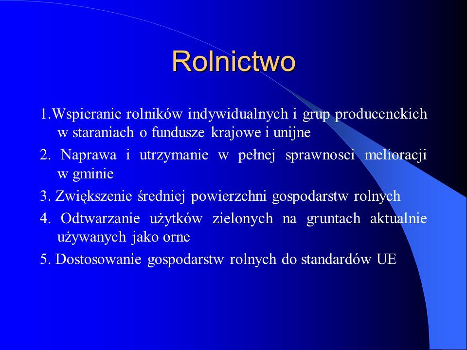 Do gmin sąsiednich Propozycja współpracy w rozwiązywaniu następujących problemów: 1.
