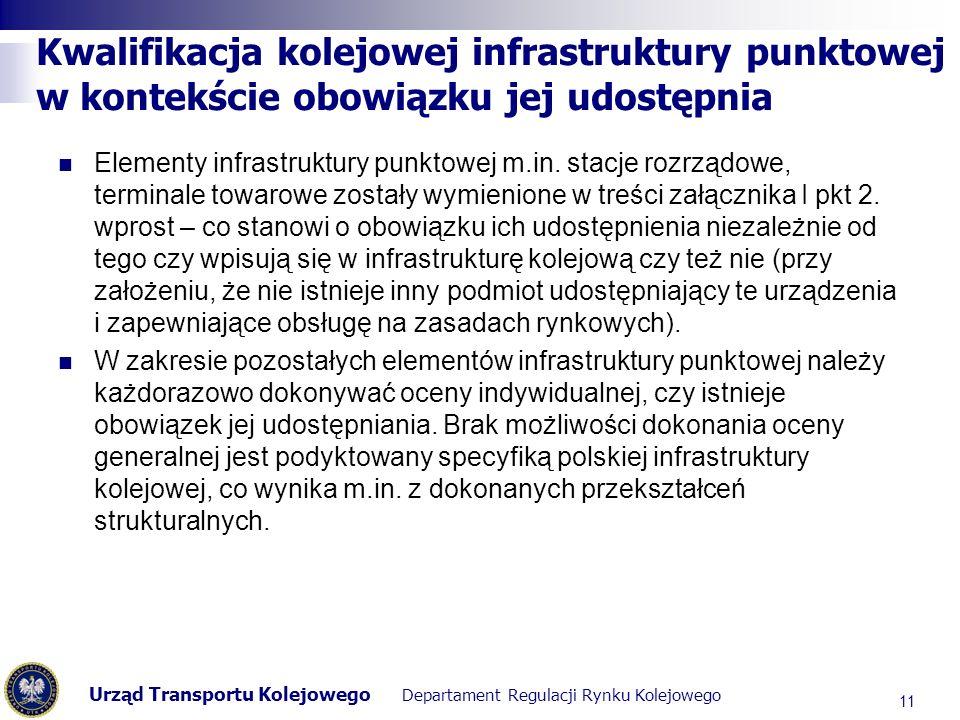 Urząd Transportu Kolejowego Departament Regulacji Rynku Kolejowego Kwalifikacja kolejowej infrastruktury punktowej w kontekście obowiązku jej udostępn