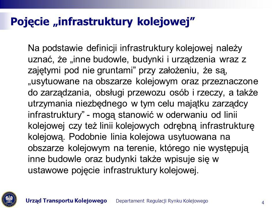 Urząd Transportu Kolejowego Departament Regulacji Rynku Kolejowego Pojęcie infrastruktury kolejowej Na podstawie definicji infrastruktury kolejowej na
