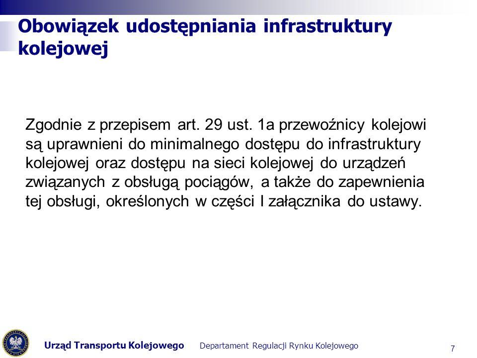 Urząd Transportu Kolejowego Departament Regulacji Rynku Kolejowego Obowiązek udostępniania infrastruktury kolejowej Zgodnie z przepisem art. 29 ust. 1