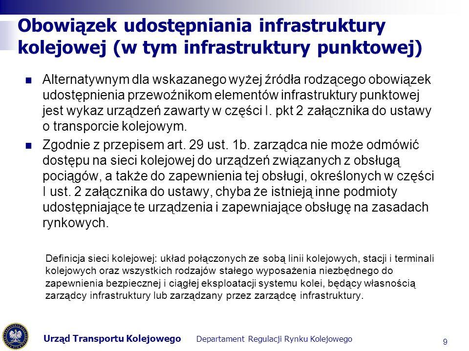 Urząd Transportu Kolejowego Departament Regulacji Rynku Kolejowego Obowiązek udostępniania infrastruktury kolejowej (w tym infrastruktury punktowej) A