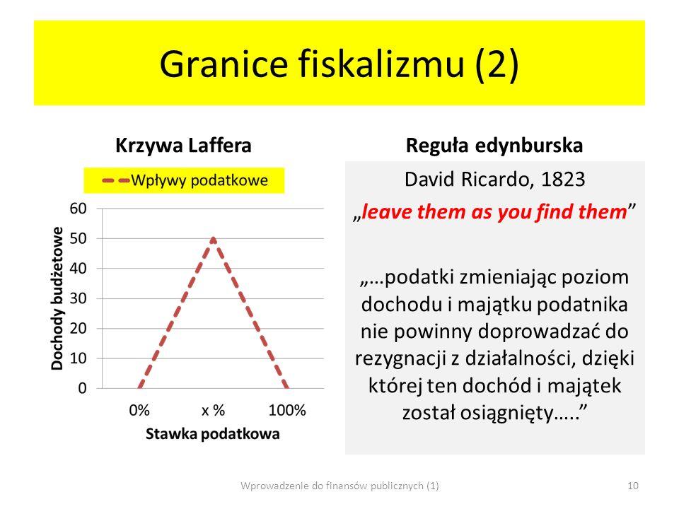 Granice fiskalizmu (2) Krzywa LafferaReguła edynburska David Ricardo, 1823 leave them as you find them …podatki zmieniając poziom dochodu i majątku po