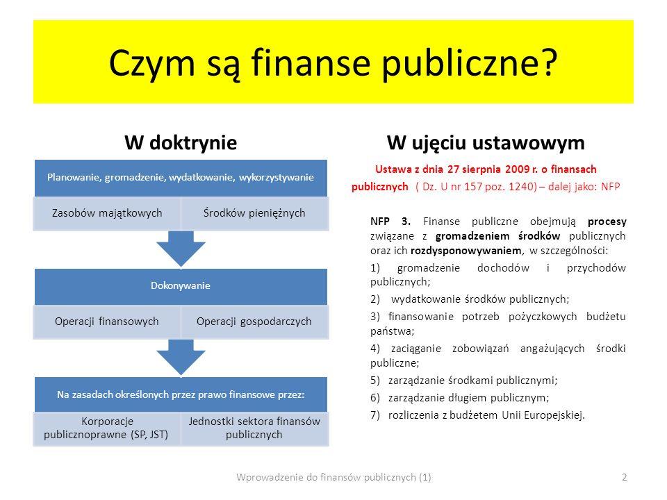 Czym są finanse publiczne? W doktrynie Na zasadach określonych przez prawo finansowe przez: Korporacje publicznoprawne (SP, JST) Jednostki sektora fin