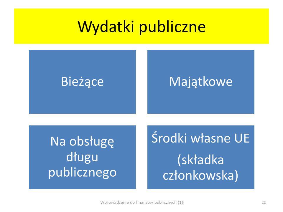 Wydatki publiczne BieżąceMajątkowe Na obsługę długu publicznego Środki własne UE (składka członkowska) Wprowadzenie do finansów publicznych (1)20