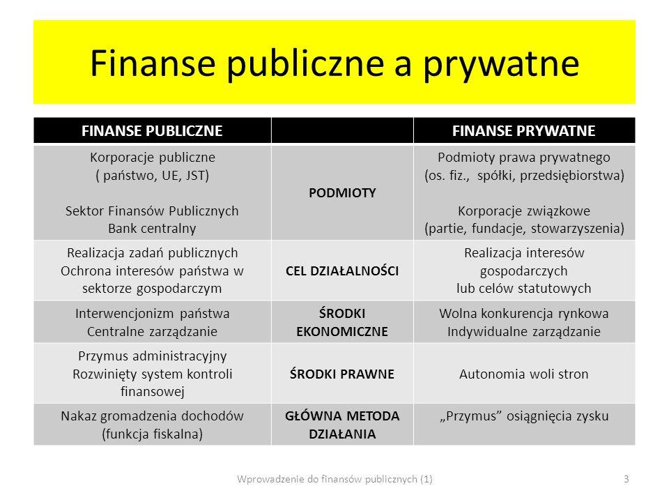 Finanse publiczne a prywatne FINANSE PUBLICZNEFINANSE PRYWATNE Korporacje publiczne ( państwo, UE, JST) Sektor Finansów Publicznych Bank centralny POD