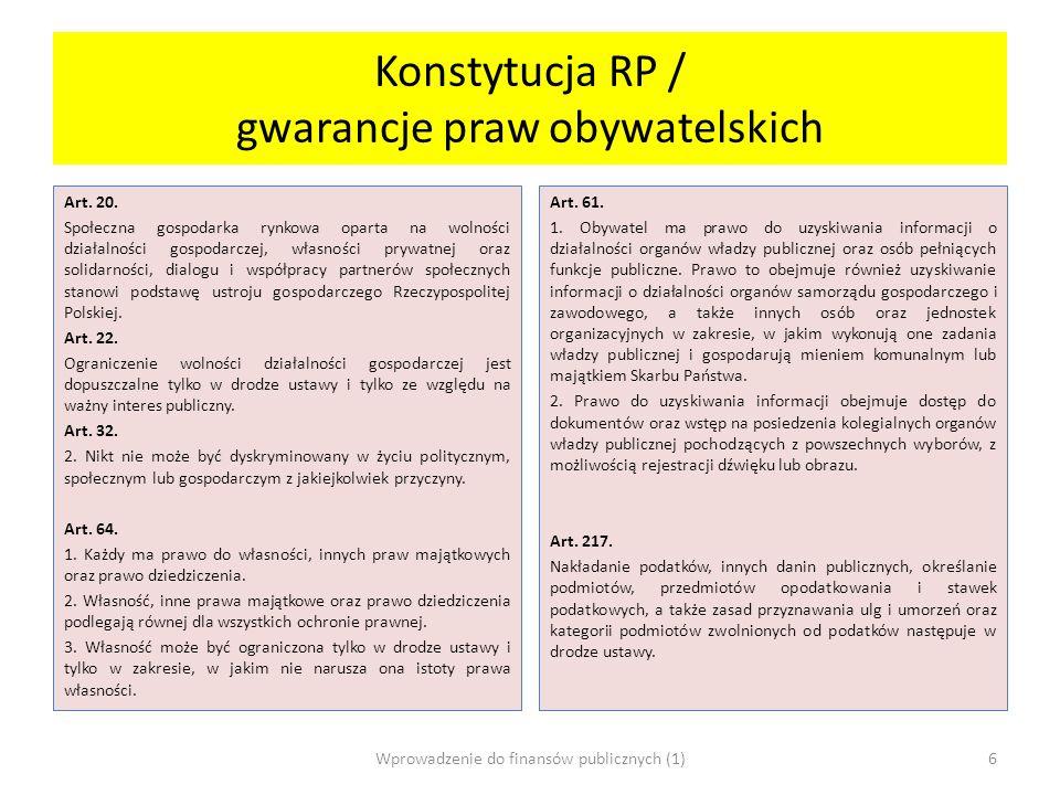 Konstytucja RP / gwarancje praw obywatelskich Art. 20. Społeczna gospodarka rynkowa oparta na wolności działalności gospodarczej, własności prywatnej