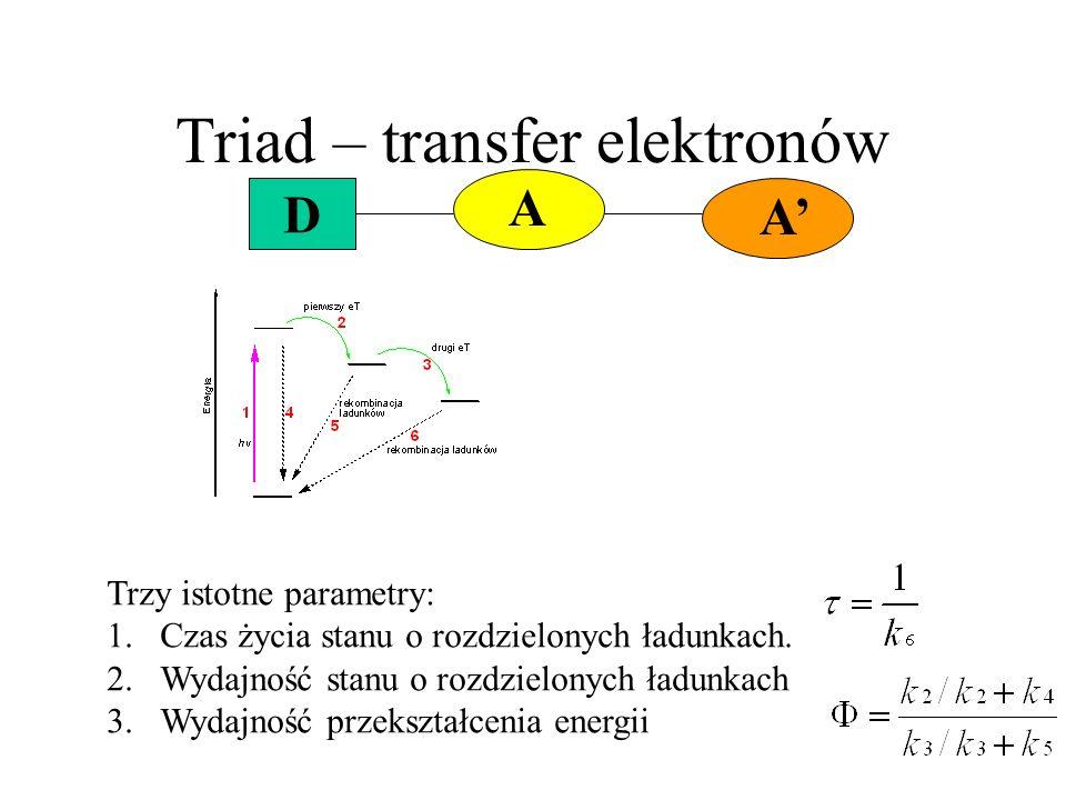 D A A Trzy istotne parametry: 1.Czas życia stanu o rozdzielonych ładunkach. 2.Wydajność stanu o rozdzielonych ładunkach 3.Wydajność przekształcenia en
