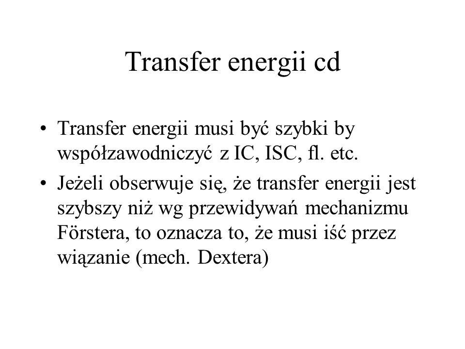Transfer energii cd Transfer energii musi być szybki by współzawodniczyć z IC, ISC, fl. etc. Jeżeli obserwuje się, że transfer energii jest szybszy ni