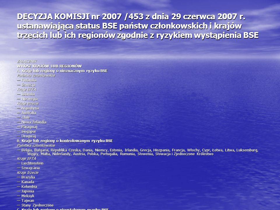 DECYZJA KOMISJI nr 2007 /453 z dnia 29 czerwca 2007 r. ustanawiająca status BSE państw członkowskich i krajów trzecich lub ich regionów zgodnie z ryzy