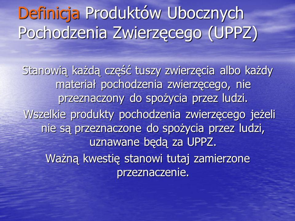Definicja Produktów Ubocznych Pochodzenia Zwierzęcego (UPPZ) Stanowią każdą część tuszy zwierzęcia albo każdy materiał pochodzenia zwierzęcego, nie pr