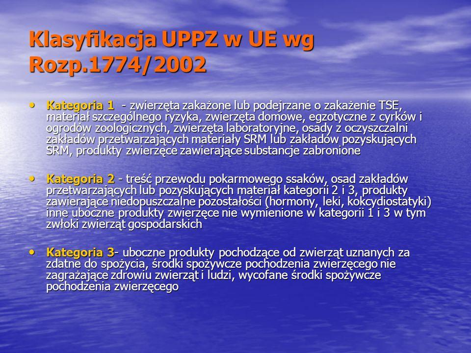 Klasyfikacja UPPZ w UE wg Rozp.1774/2002 Kategoria 1 - zwierzęta zakażone lub podejrzane o zakażenie TSE, materiał szczególnego ryzyka, zwierzęta domo