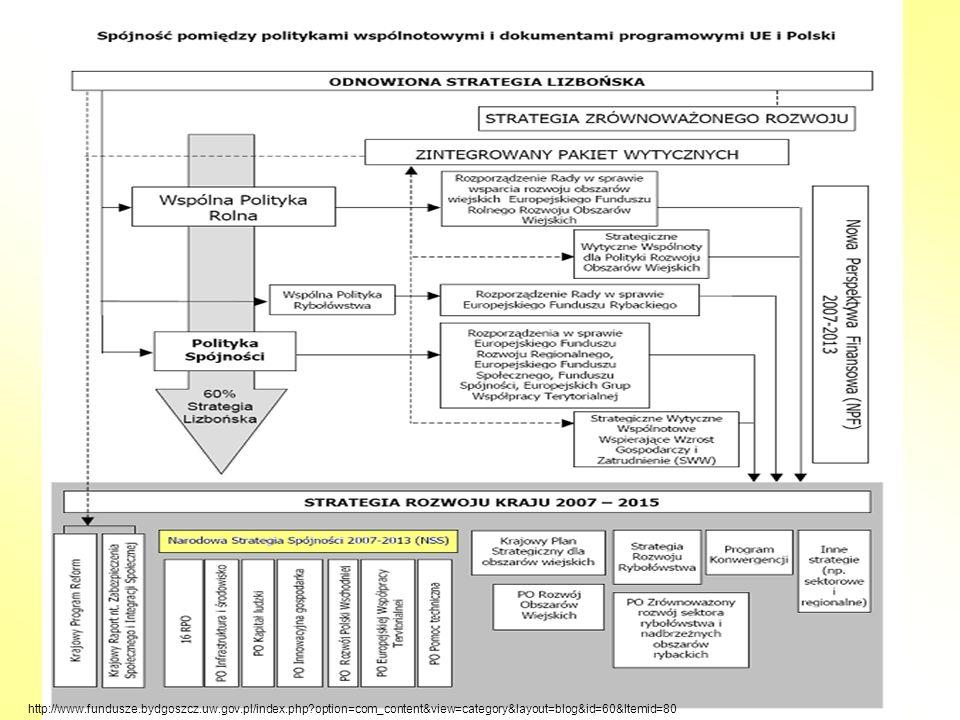 http://www.fundusze.bydgoszcz.uw.gov.pl/index.php?option=com_content&view=category&layout=blog&id=60&Itemid=80