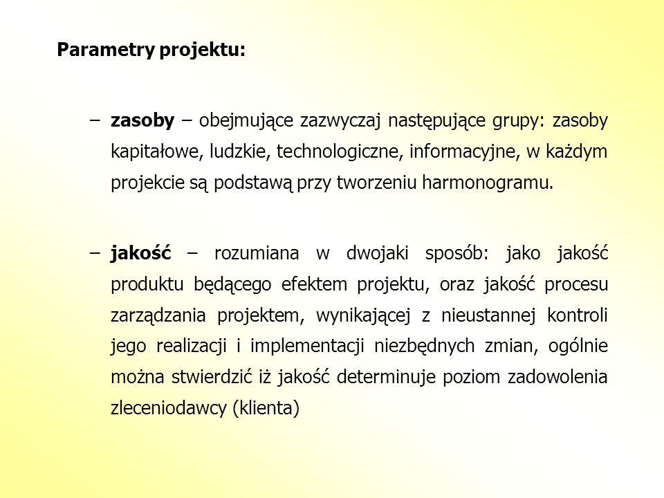 Parametry projektu: –zasoby – obejmujące zazwyczaj następujące grupy: zasoby kapitałowe, ludzkie, technologiczne, informacyjne, w każdym projekcie są