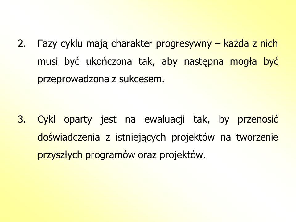 2.Fazy cyklu mają charakter progresywny – każda z nich musi być ukończona tak, aby następna mogła być przeprowadzona z sukcesem. 3.Cykl oparty jest na
