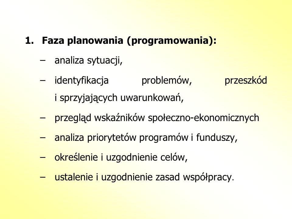 1.Faza planowania (programowania): –analiza sytuacji, –identyfikacja problemów, przeszkód i sprzyjających uwarunkowań, –przegląd wskaźników społeczno-