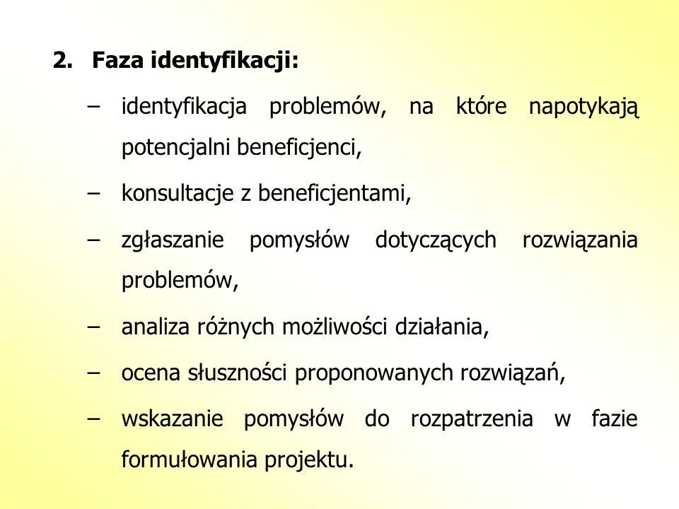 2.Faza identyfikacji: –identyfikacja problemów, na które napotykają potencjalni beneficjenci, –konsultacje z beneficjentami, –zgłaszanie pomysłów doty