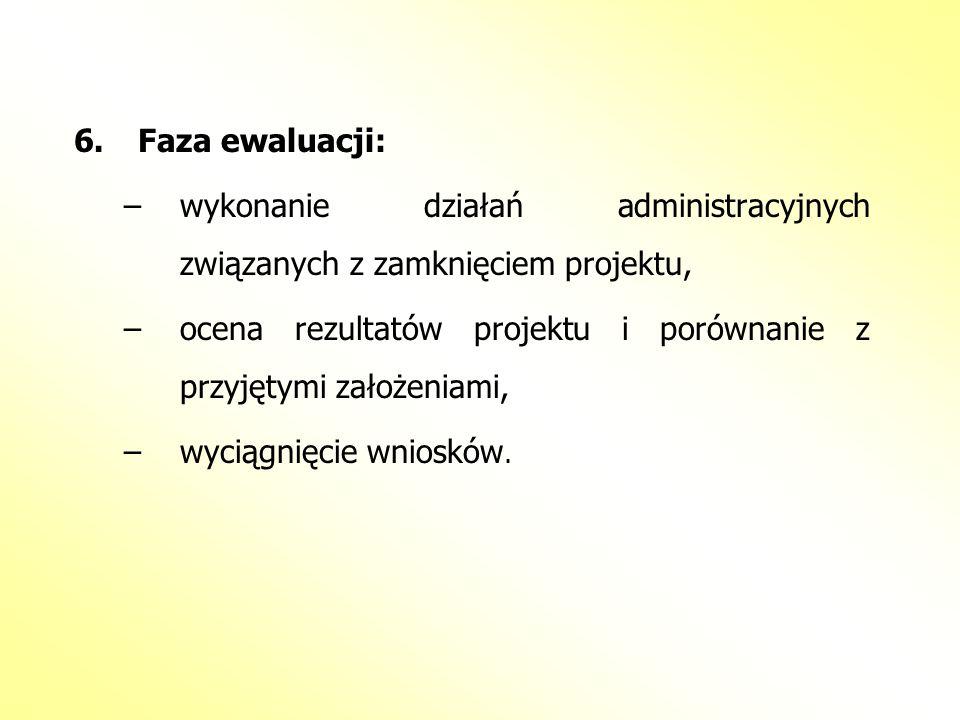 6.Faza ewaluacji: –wykonanie działań administracyjnych związanych z zamknięciem projektu, –ocena rezultatów projektu i porównanie z przyjętymi założen