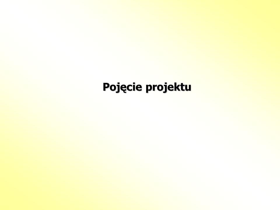 Pojęcie projektu