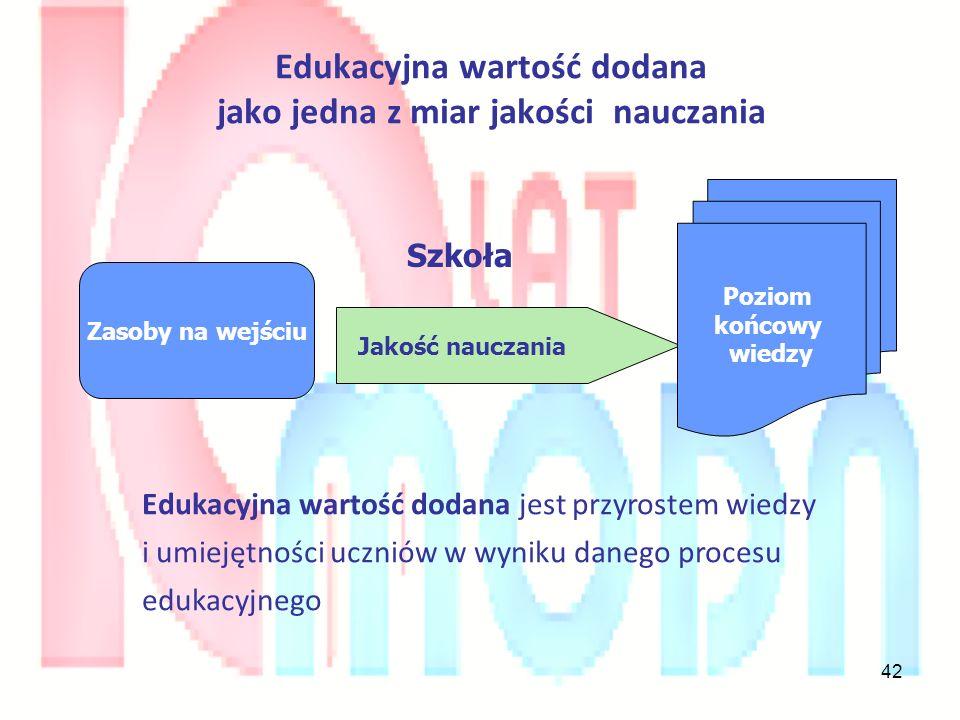 42 Edukacyjna wartość dodana jako jedna z miar jakości nauczania Zasoby na wejściu Jakość nauczania Poziom końcowy wiedzy Szkoła Edukacyjna wartość do