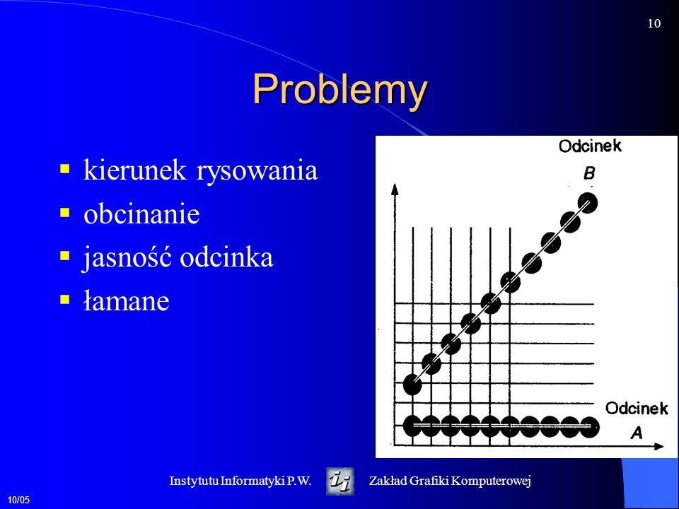 10/05 10 Instytutu Informatyki P.W.Zakład Grafiki Komputerowej Problemy kierunek rysowania obcinanie jasność odcinka łamane