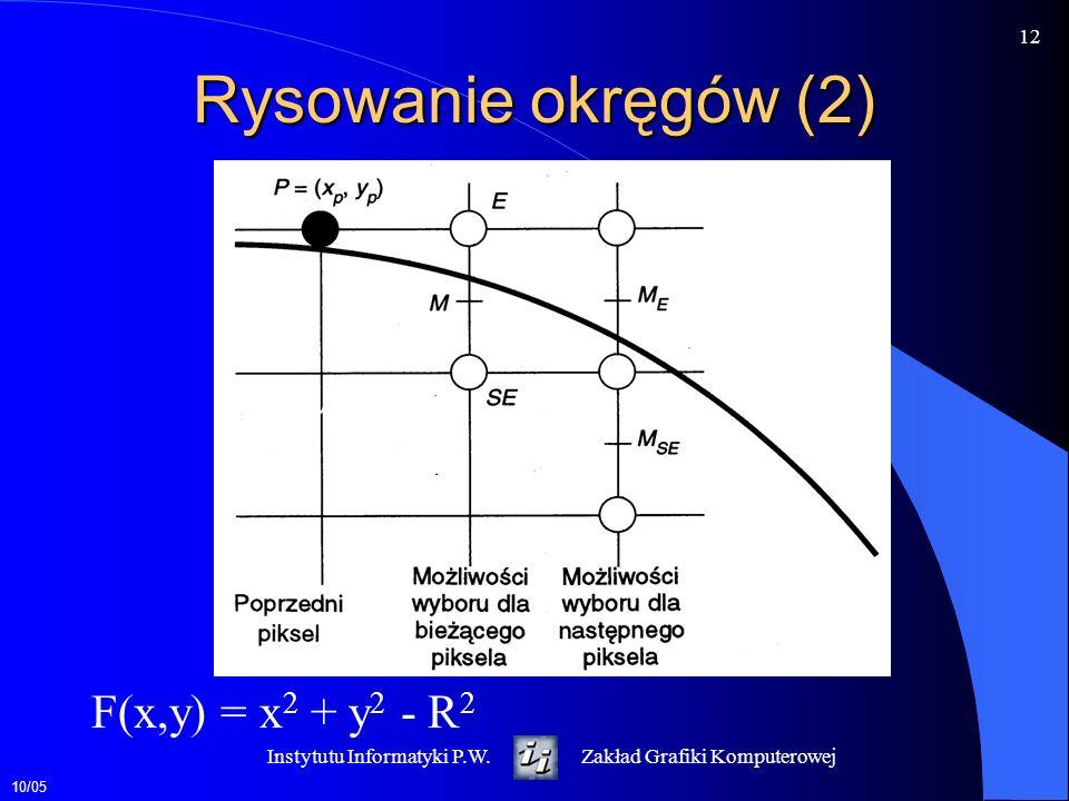 10/05 12 Instytutu Informatyki P.W.Zakład Grafiki Komputerowej Rysowanie okręgów (2) F(x,y) = x 2 + y 2 - R 2