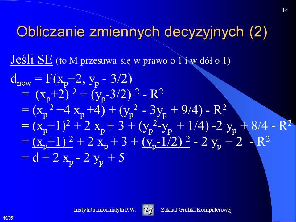 10/05 14 Instytutu Informatyki P.W.Zakład Grafiki Komputerowej Obliczanie zmiennych decyzyjnych (2) Jeśli SE (to M przesuwa się w prawo o 1 i w dół o