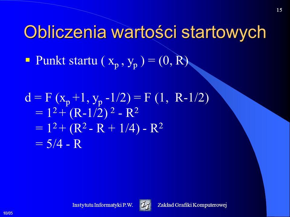 10/05 15 Instytutu Informatyki P.W.Zakład Grafiki Komputerowej Obliczenia wartości startowych Punkt startu ( x p, y p ) = (0, R) d = F (x p +1, y p -1