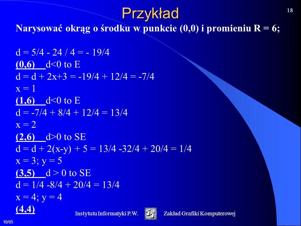 10/05 18 Instytutu Informatyki P.W.Zakład Grafiki Komputerowej Przykład Narysować okrąg o środku w punkcie (0,0) i promieniu R = 6; d = 5/4 - 24 / 4 =