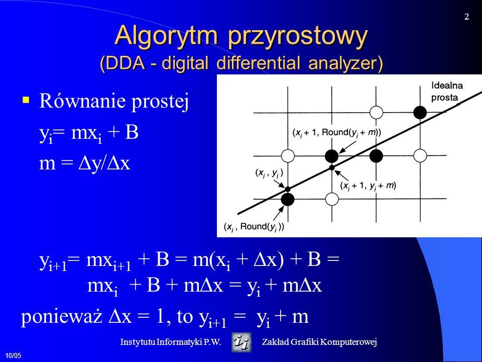 10/05 2 Instytutu Informatyki P.W.Zakład Grafiki Komputerowej Algorytm przyrostowy (DDA - digital differential analyzer) Równanie prostej y i = mx i +