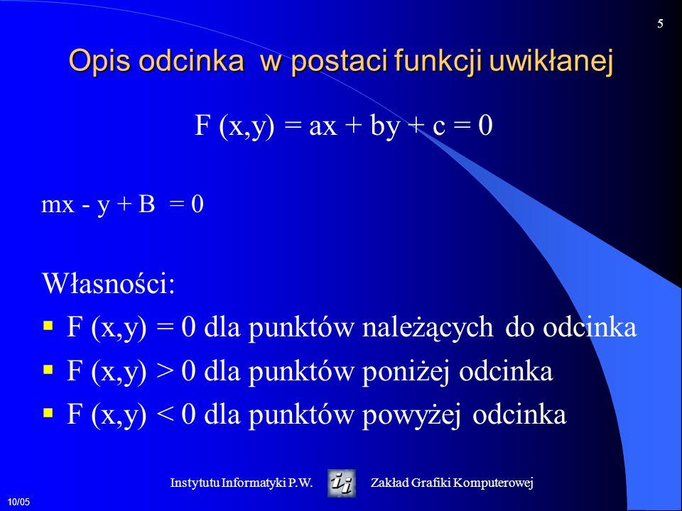 10/05 5 Instytutu Informatyki P.W.Zakład Grafiki Komputerowej Opis odcinka w postaci funkcji uwikłanej F (x,y) = ax + by + c = 0 mx - y + B = 0 Własno