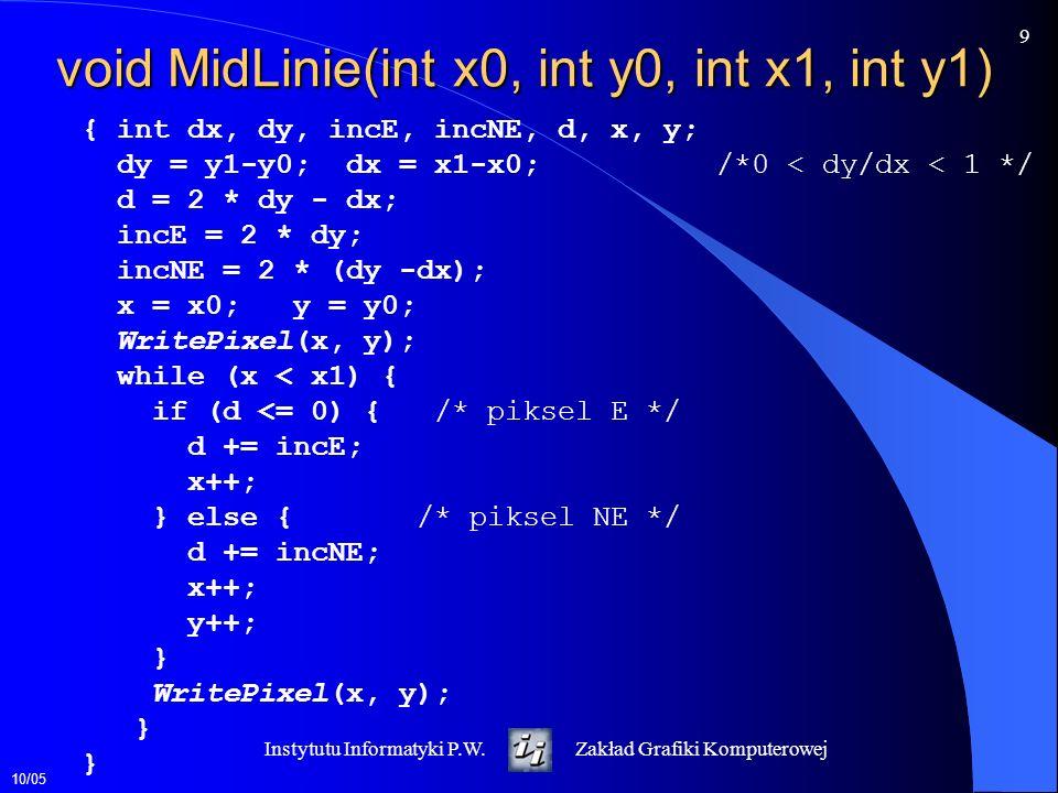 10/05 9 Instytutu Informatyki P.W.Zakład Grafiki Komputerowej void MidLinie(int x0, int y0, int x1, int y1) { int dx, dy, incE, incNE, d, x, y; dy = y