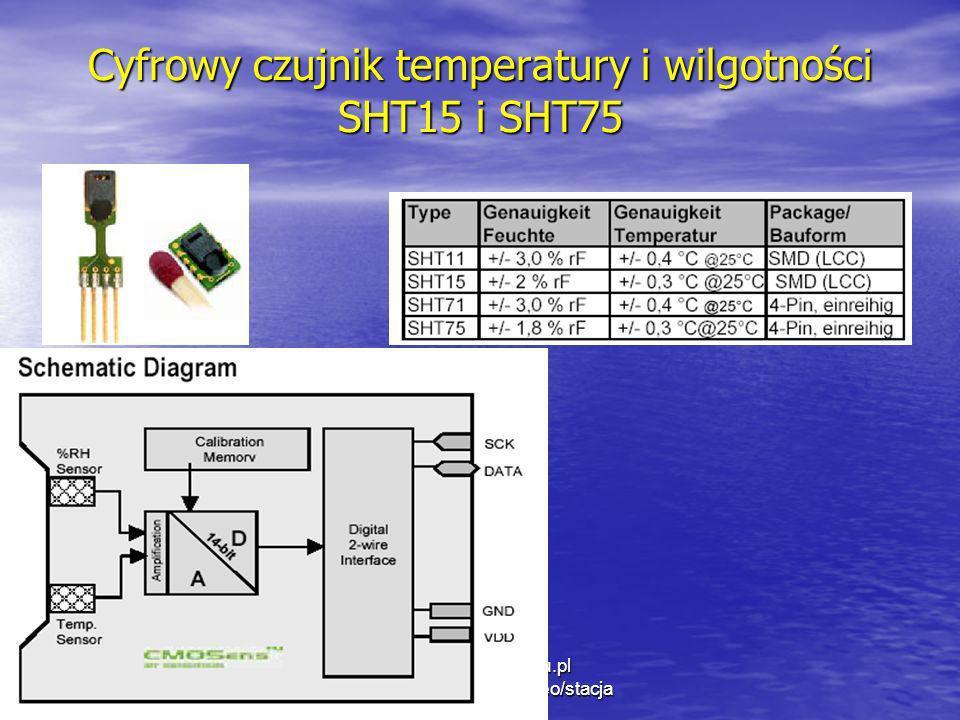 kmark@igf.fuw.edu.pl www.igf.fuw.edu.pl/meteo/stacja Cyfrowy czujnik temperatury i wilgotności SHT15 i SHT75