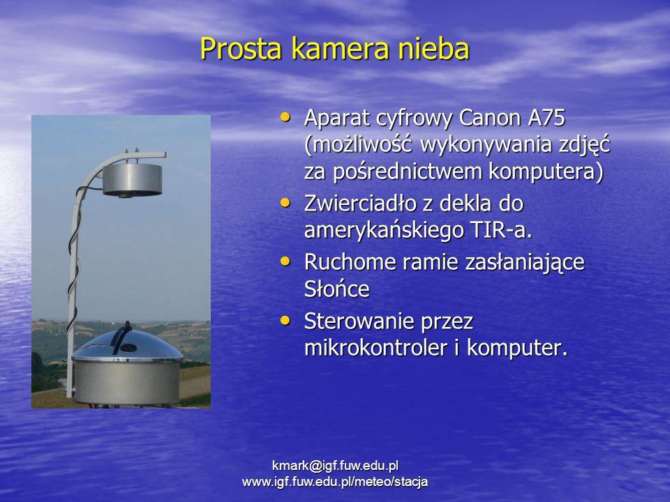 kmark@igf.fuw.edu.pl www.igf.fuw.edu.pl/meteo/stacja Prosta kamera nieba Aparat cyfrowy Canon A75 (możliwość wykonywania zdjęć za pośrednictwem komput