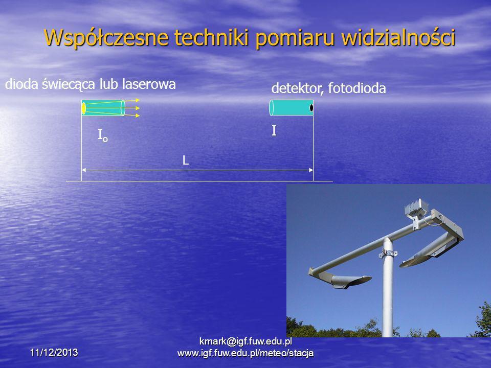 kmark@igf.fuw.edu.pl www.igf.fuw.edu.pl/meteo/stacja Współczesne techniki pomiaru widzialności 11/12/2013 L dioda świecąca lub laserowa detektor, foto