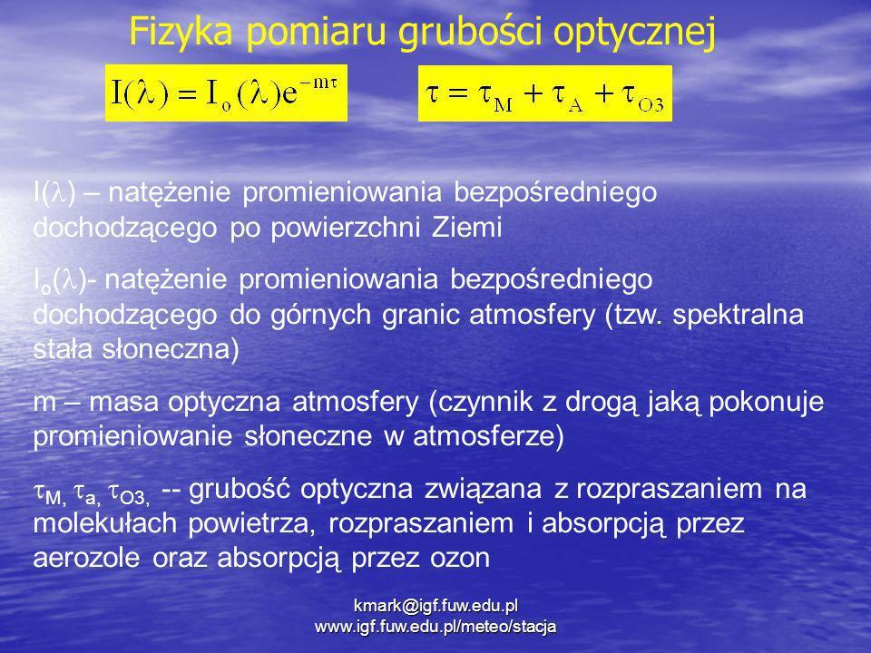Fizyka pomiaru grubości optycznej I( ) – natężenie promieniowania bezpośredniego dochodzącego po powierzchni Ziemi I o ( )- natężenie promieniowania b