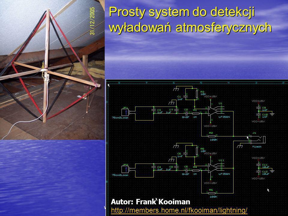 kmark@igf.fuw.edu.pl www.igf.fuw.edu.pl/meteo/stacja Prosty system do detekcji wyładowań atmosferycznych Autor: Frank Kooiman http://members.home.nl/f