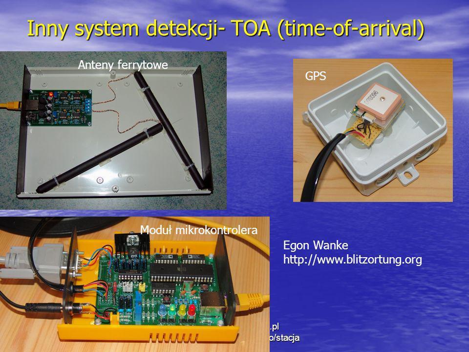 Inny system detekcji- TOA (time-of-arrival) kmark@igf.fuw.edu.pl www.igf.fuw.edu.pl/mete o/stacja Egon Wanke http://www.blitzortung.org Anteny ferryto