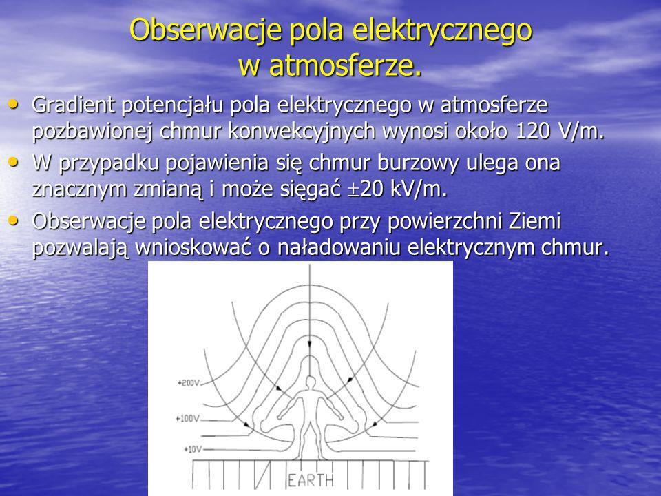 Obserwacje pola elektrycznego w atmosferze. Gradient potencjału pola elektrycznego w atmosferze pozbawionej chmur konwekcyjnych wynosi około 120 V/m.