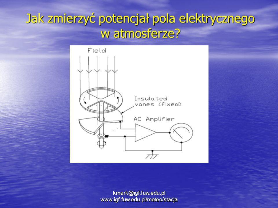 Jak zmierzyć potencjał pola elektrycznego w atmosferze?
