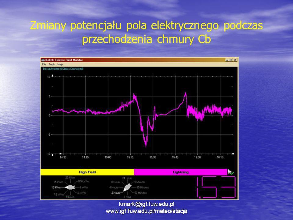 kmark@igf.fuw.edu.pl www.igf.fuw.edu.pl/meteo/stacja Zmiany potencjału pola elektrycznego podczas przechodzenia chmury Cb
