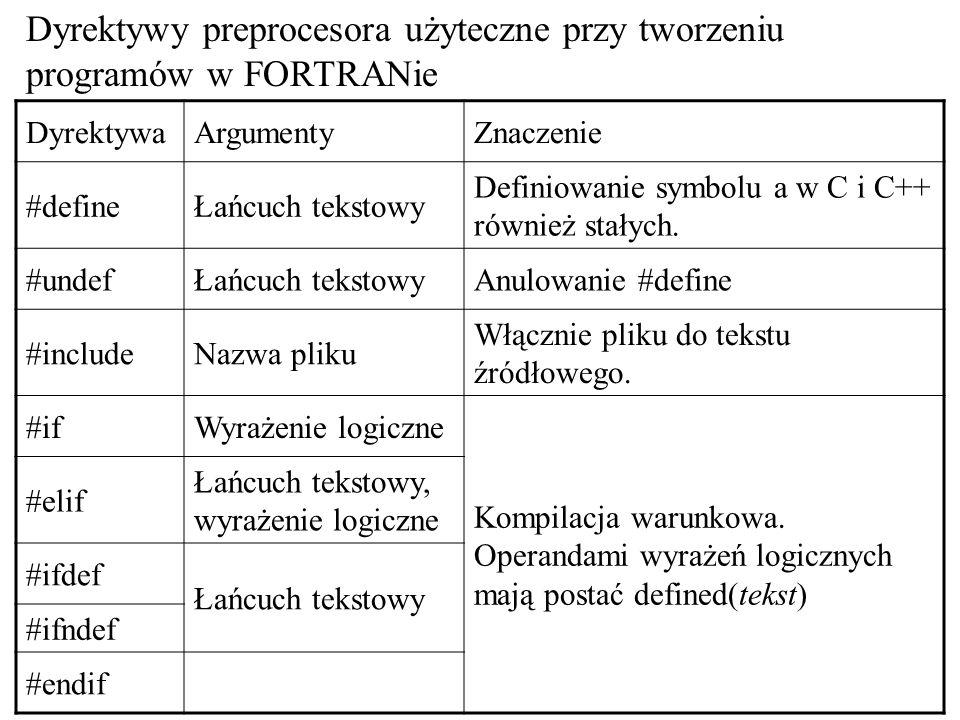 etoh:~/FORTRAN/MAKE> make f77 -c titr.f f77 -c czyt_dane.f f77 -c oblicz_krzywa.f f77 -c oblicz_ph.f f77 -c pisz_wyniki.f f77 -o titr titr.o czyt_dane.o \ oblicz_krzywa.o oblicz_ph.o \ pisz_wyniki.o lrwxrwxrwx 1 adam users 25 Dec 14 11:55 Makefile -> Makefiles/Makefile_simple drwxr-xr-x 2 adam users 4096 Dec 14 11:55 Makefiles -rw-r--r-- 1 adam users 472 Jan 18 1999 czyt_dane.f -rw-r--r-- 1 adam users 1764 Dec 14 12:08 czyt_dane.o -rw-r--r-- 1 adam users 176 Dec 14 11:57 krzywa.dane -rw-r--r-- 1 adam users 114 Jan 18 1999 krzywa.wyniki -rw-r--r-- 1 adam users 471 Jan 18 1999 oblicz_krzywa.f -rw-r--r-- 1 adam users 912 Dec 14 12:08 oblicz_krzywa.o -rw-r--r-- 1 adam users 499 Jan 18 1999 oblicz_ph.f -rw-r--r-- 1 adam users 1056 Dec 14 12:08 oblicz_ph.o -rw-r--r-- 1 adam users 440 Jan 18 1999 pisz_wyniki.f -rw-r--r-- 1 adam users 1872 Dec 14 12:08 pisz_wyniki.o -rwxr-xr-x 1 adam users 15651 Dec 14 12:08 titr -rw-r--r-- 1 adam users 551 Jan 18 1999 titr.f -rw-r--r-- 1 adam users 1132 Dec 14 12:08 titr.o