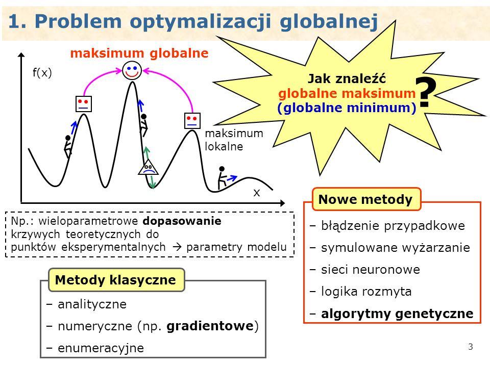 14 Przykłady dopasowań dopasowanie Powierzchnia InP(100) poddana cyklowi obróbek M.