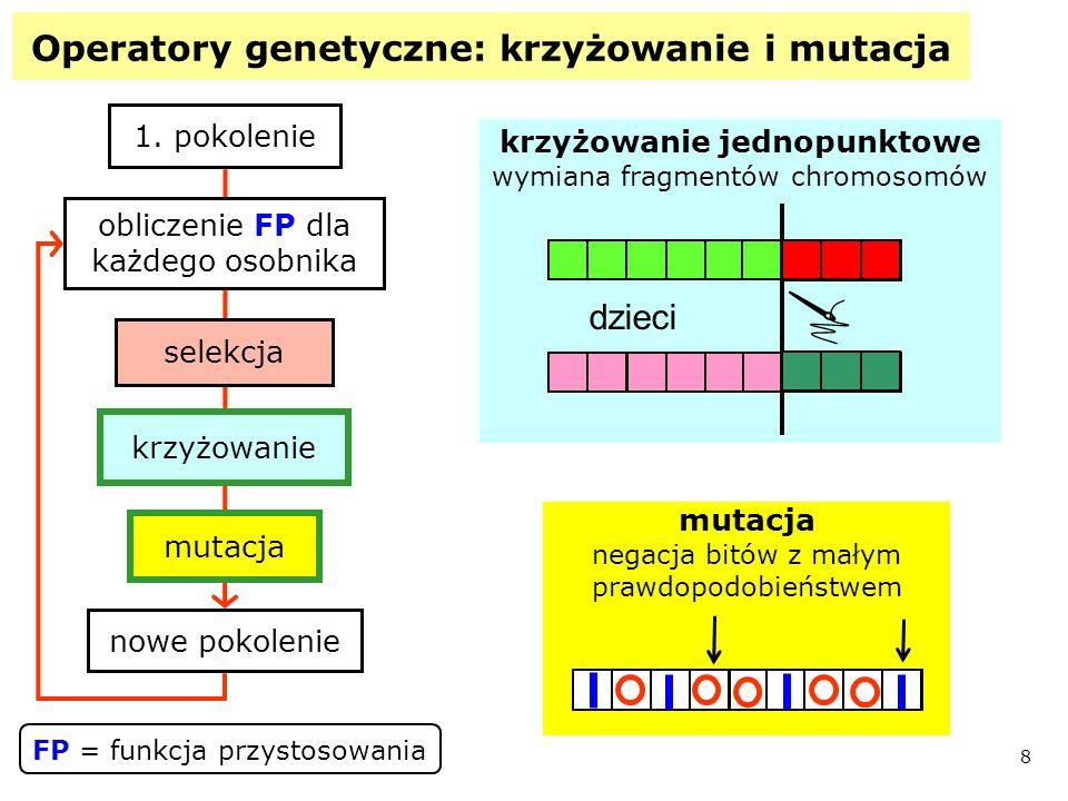 19 B.Adamowicz, M. Miczek, P. Tomkiewicz, D. Zahn, J.