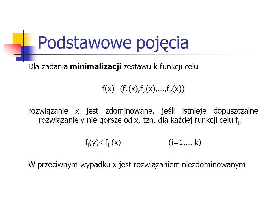 Podstawowe pojęcia Dla zadania minimalizacji zestawu k funkcji celu f(x)=(f 1 (x),f 2 (x),...,f k (x)) rozwiązanie x jest zdominowane, jeśli istnieje