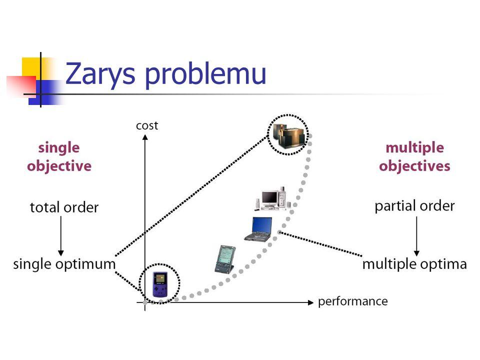 Podstawowe problemy dopasowania wartości skalarnych do poszczególnych kryteriów i obudowanie ich regułami matematycznymi zachowania różnorodności rozwiązań przy dobieraniu klasyfikacji rozwiązań jako zdominowanych i niezdominowanych utraty rozwiązań niezdominowanych przechowywania i egzystencji constraintów