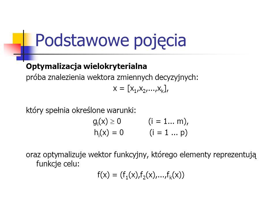 Podstawowe pojęcia Optymalizacja wielokryterialna próba znalezienia wektora zmiennych decyzyjnych: x = [x 1,x 2,...,x k ], który spełnia określone war