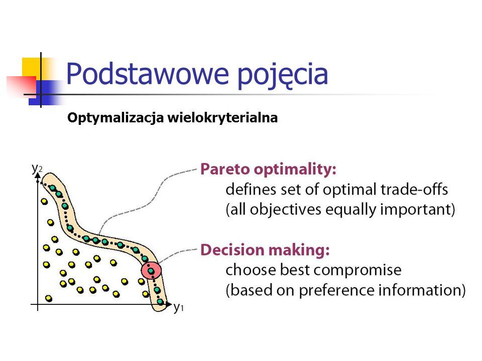 Wybrane metody Krok 4: Mutacja: Niech P = Ø Dla każdego osobnika wykonaj: Zmutuj osobnika i z prawdopodobieństwem pm.